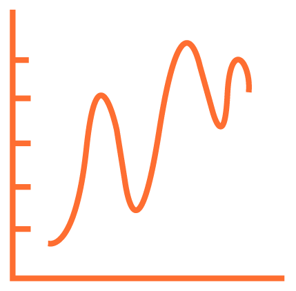 Waveform Visualization <br/>and Post Processing